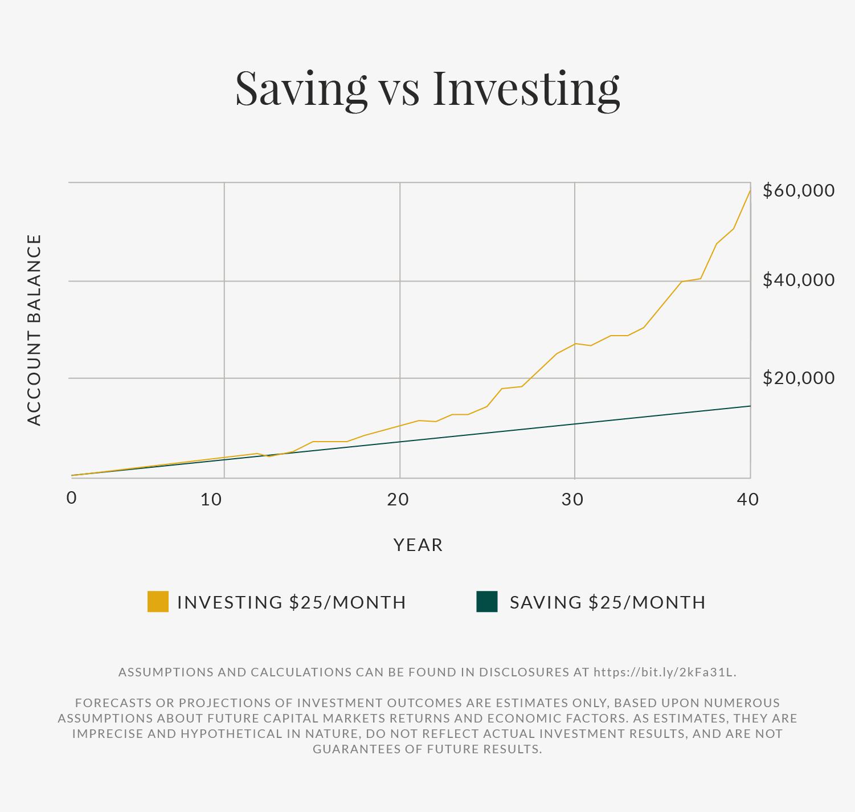 InvestingvsSavingComparison