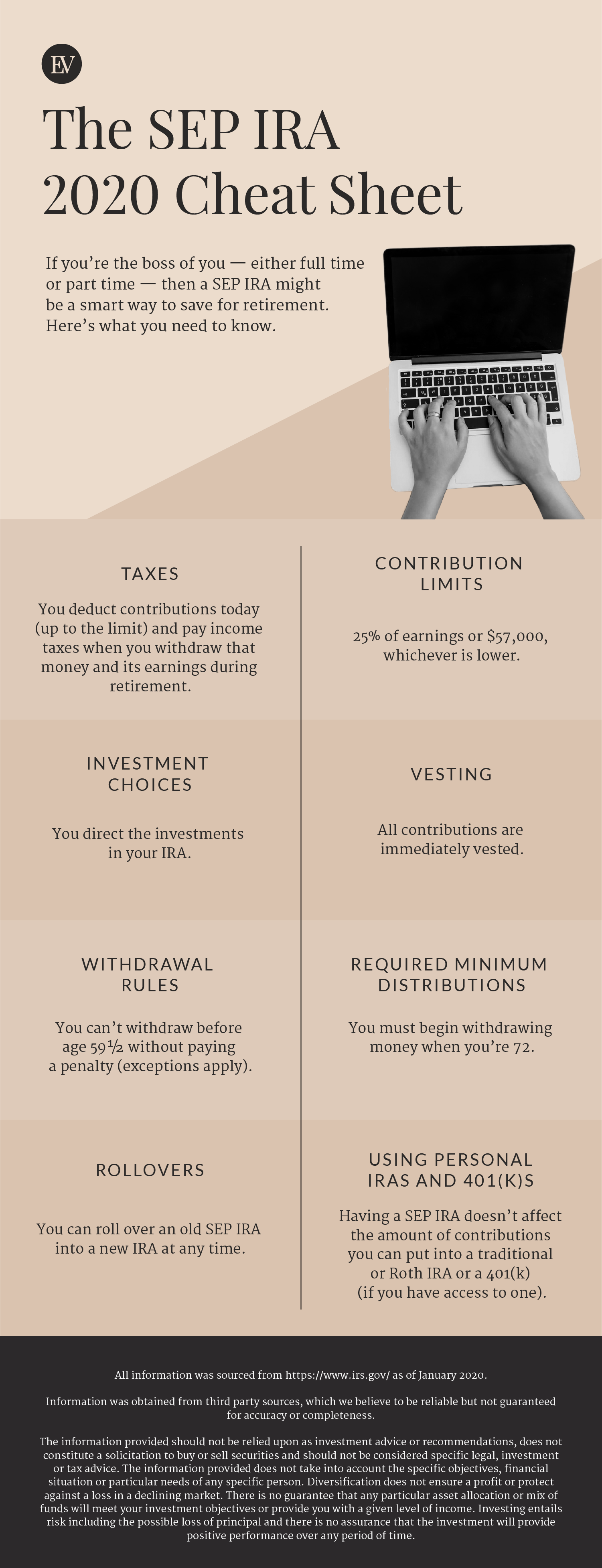 The SEP IRA Cheat Sheet
