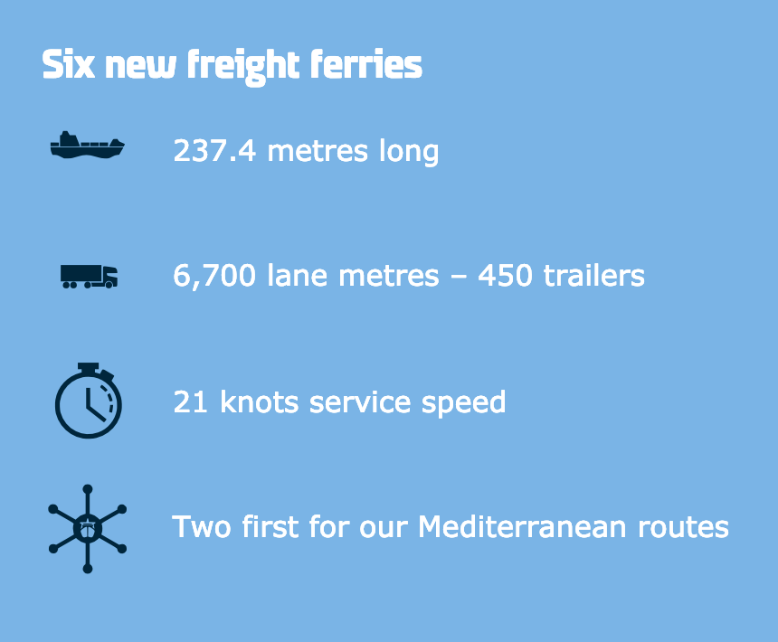 Six new DFDS freight ferries textbox PNG