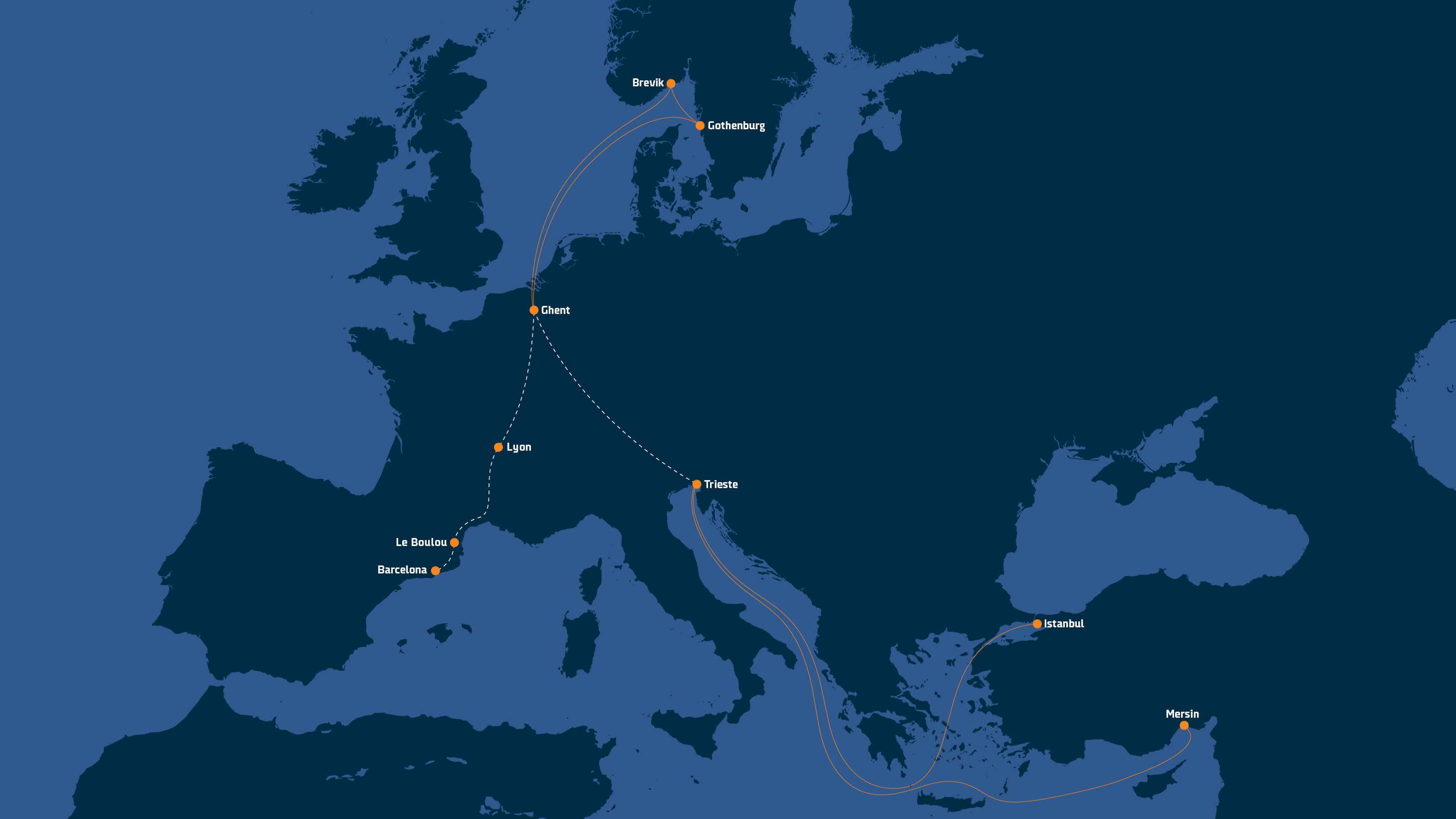 rail-ferry links between the Mediterranean and Sweden/Norway