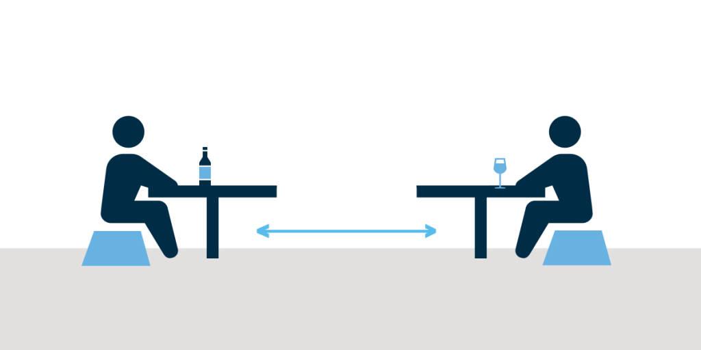 Bars - social distancing