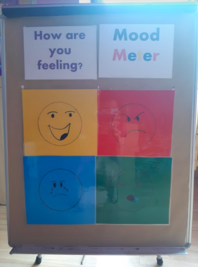 A poster with four squares of color that represents the emotions: happy, angry, sad and sleepy