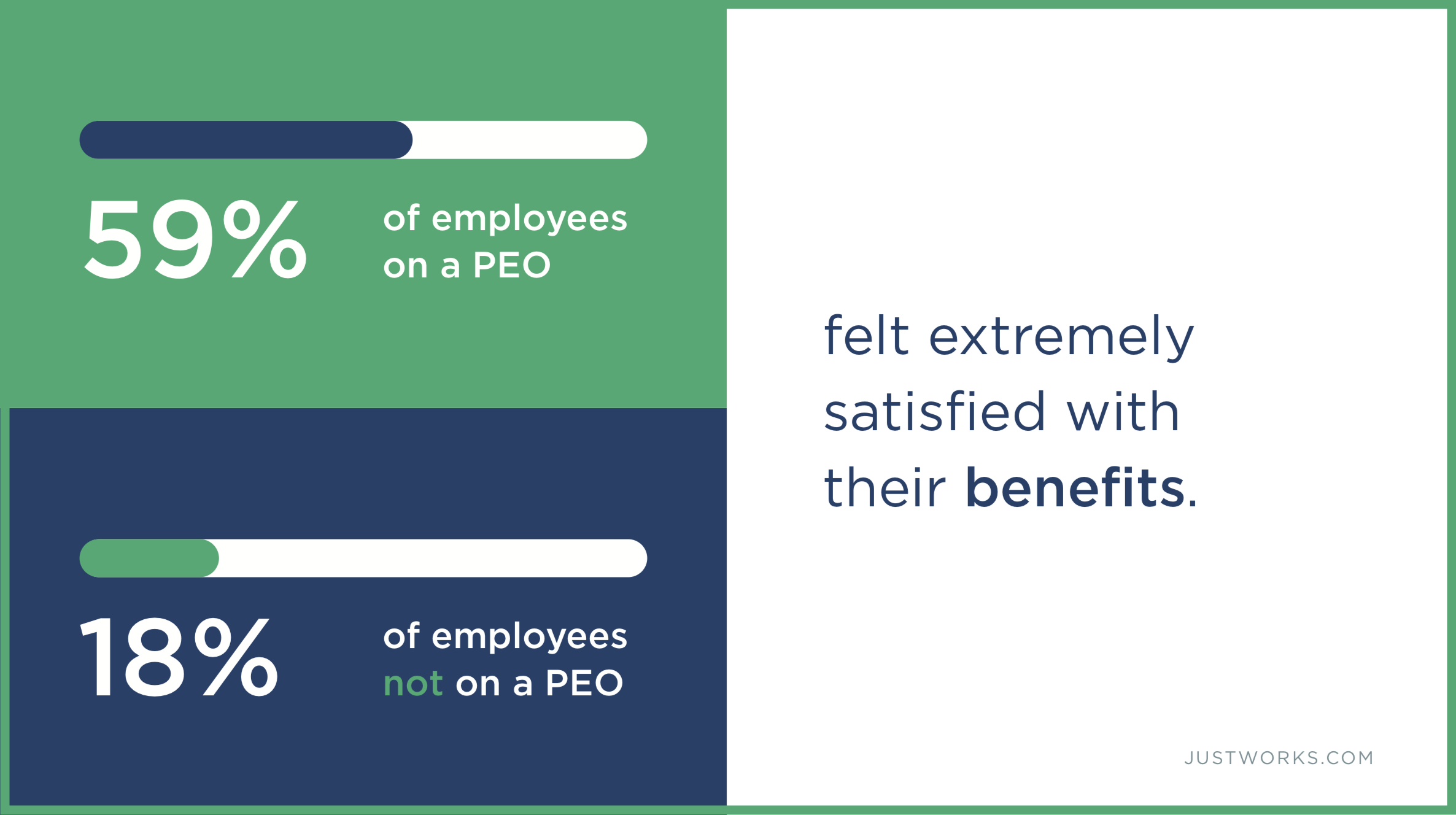 L.A. Data - PEO benefits satisfaction