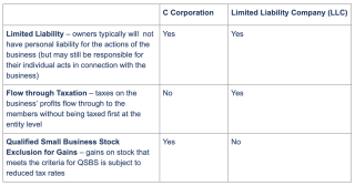corporation-vs-llc