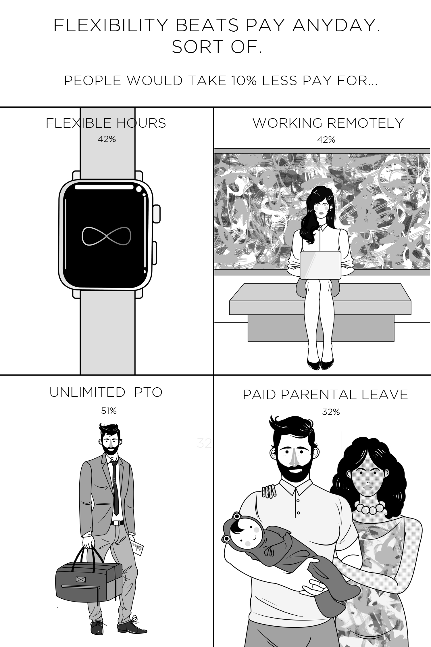 paid-time-off-policy-infographic-3