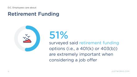 20181017 dc data retirementfunding