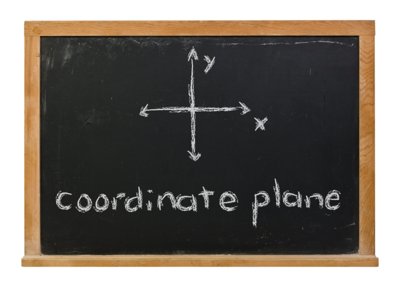 A chalkboard with the coordinate plane drawn in white chalk.