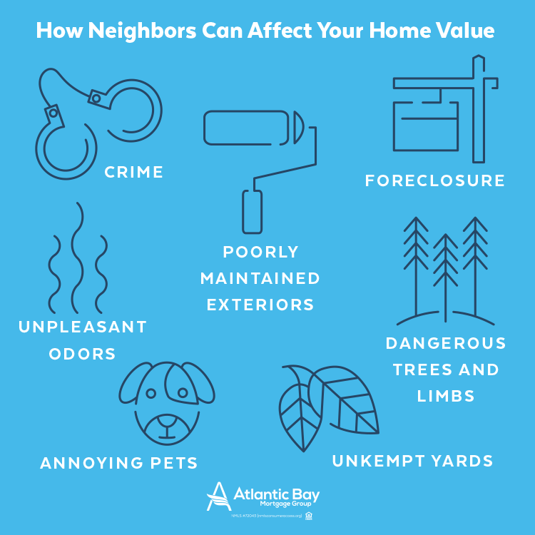 how-your-neighbors-affect-your-property-value-info1