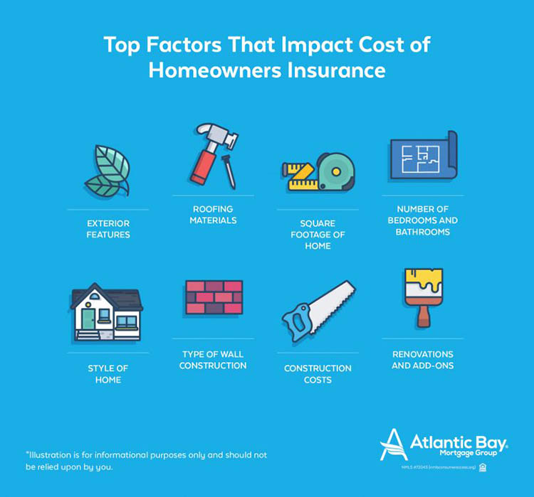 Homeowners Insurance Basics You Need To Know