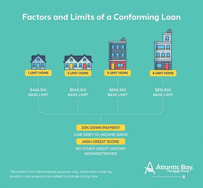 whats-right-for-you-comparing-mortgage-options-info2