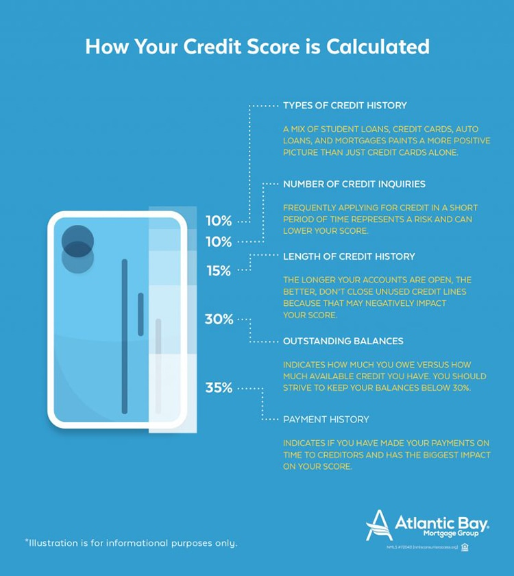 how-your-credit-score-is-more-than-just-a-number-info1