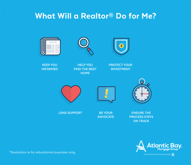 what-will-a-realtor-do-for-me-info1
