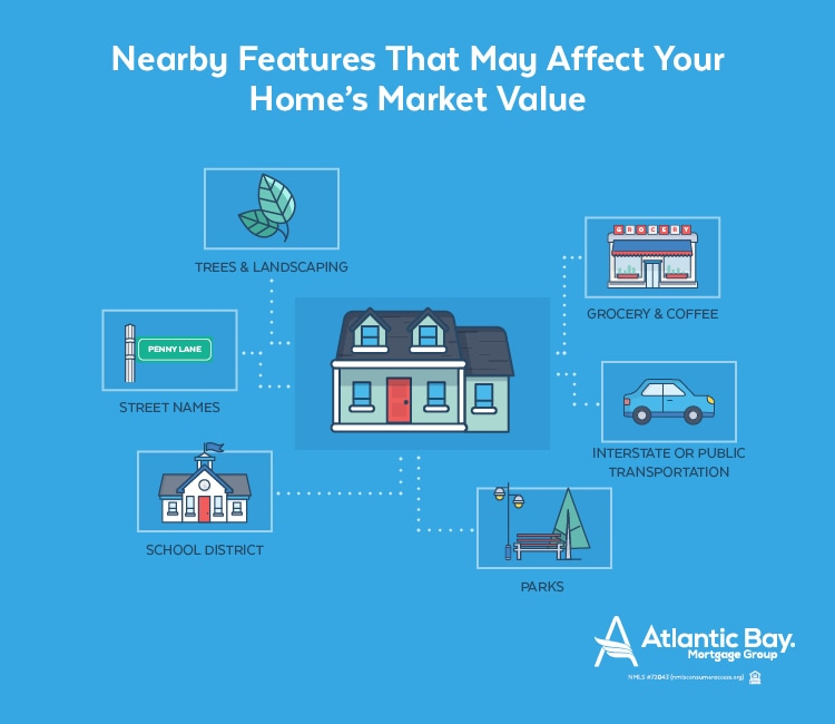 what-nearby-features-may-increase-your-homes-market-value-info