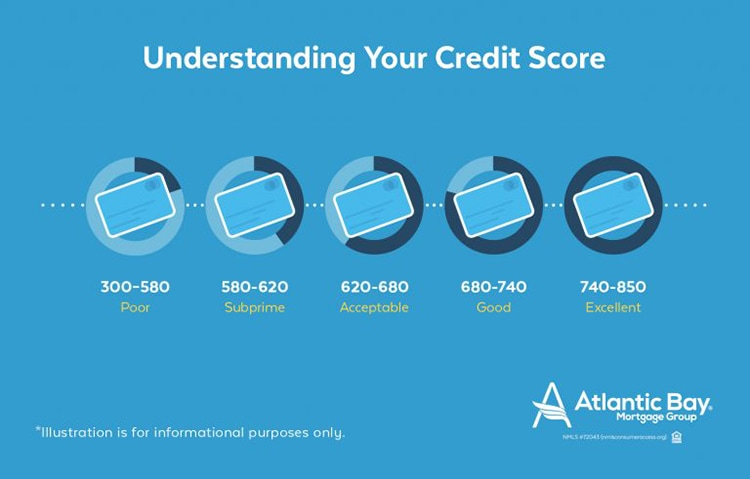 how-your-credit-score-is-more-than-just-a-number-info2