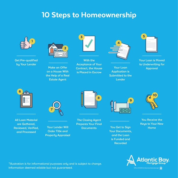4-questions-before-buying-home-1