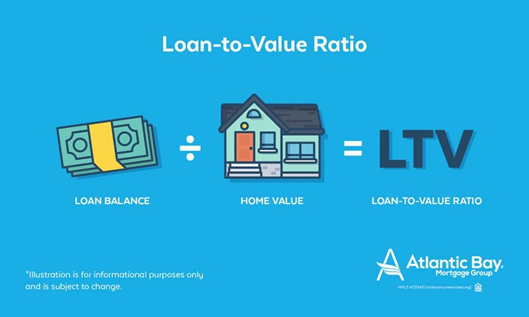 What Is Private Mortgage Insurance?