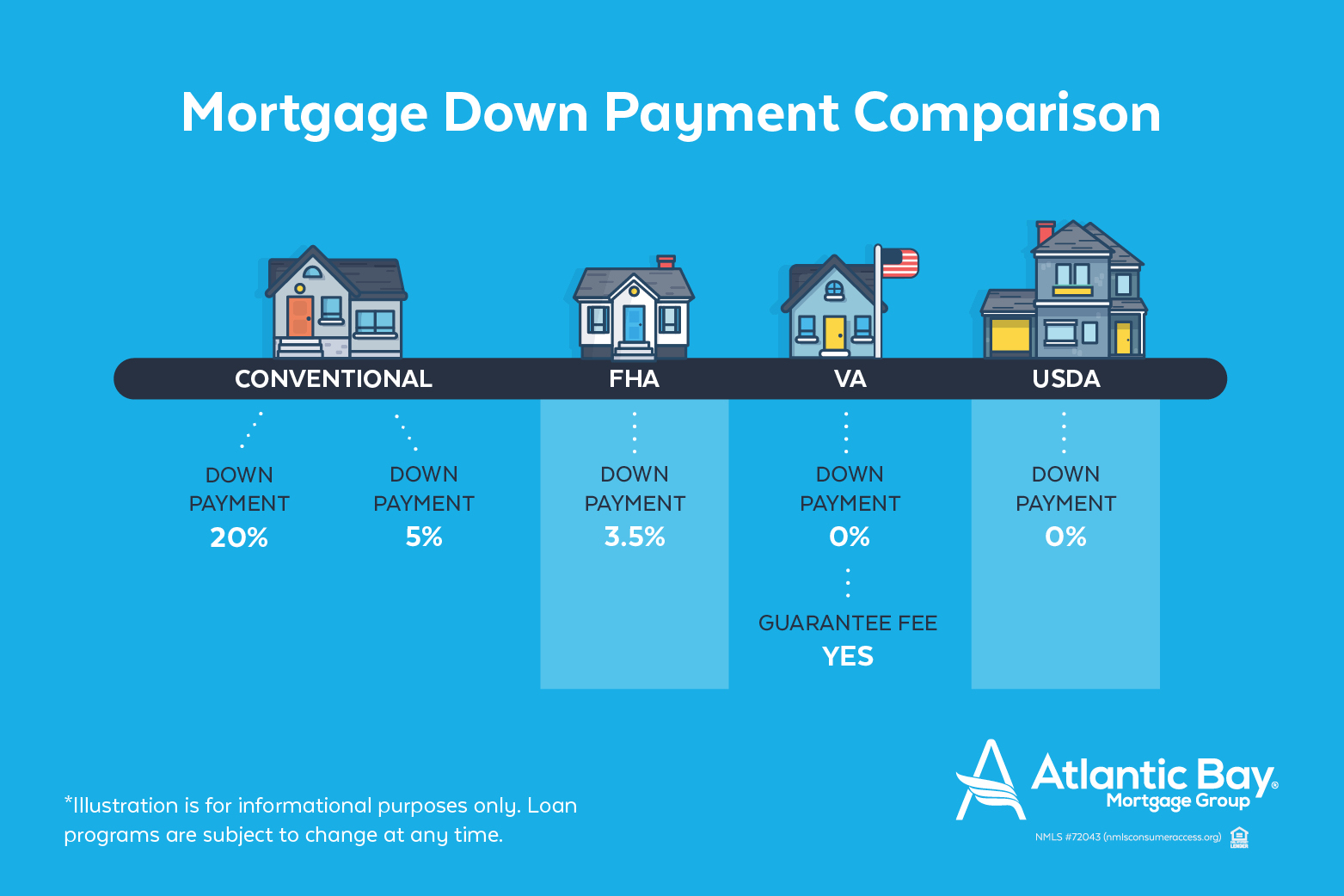 Low-No-Down-Payment-Options-Blog-Graphics