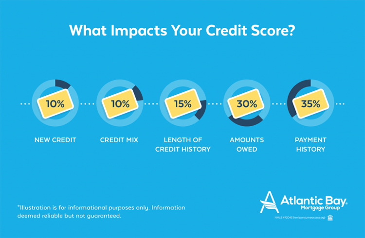 7-ways-to-establish-good-credit-info