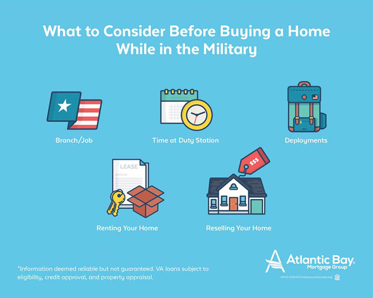 rent-or-buy-while-in-military-2