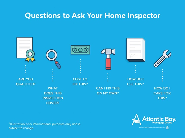 be-sure-to-ask-your-home-inspector-these-6-questions-info1
