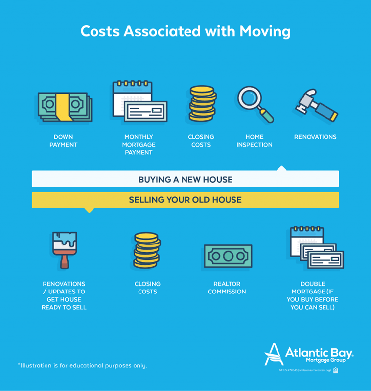 costs-of-moving-what-to-expect-to-pay-info1