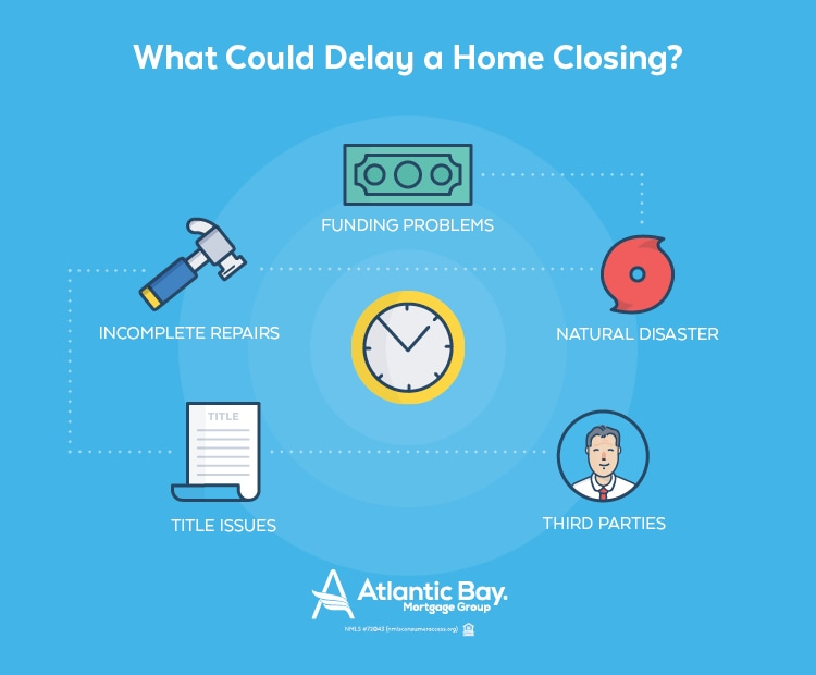 5-reasons-closing-delayed-1
