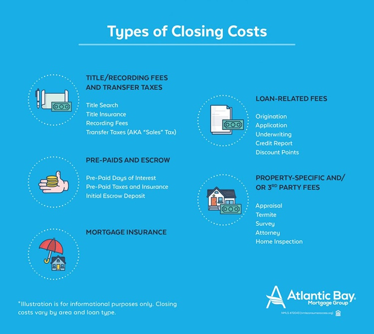 does buyer or seller pay closing costs