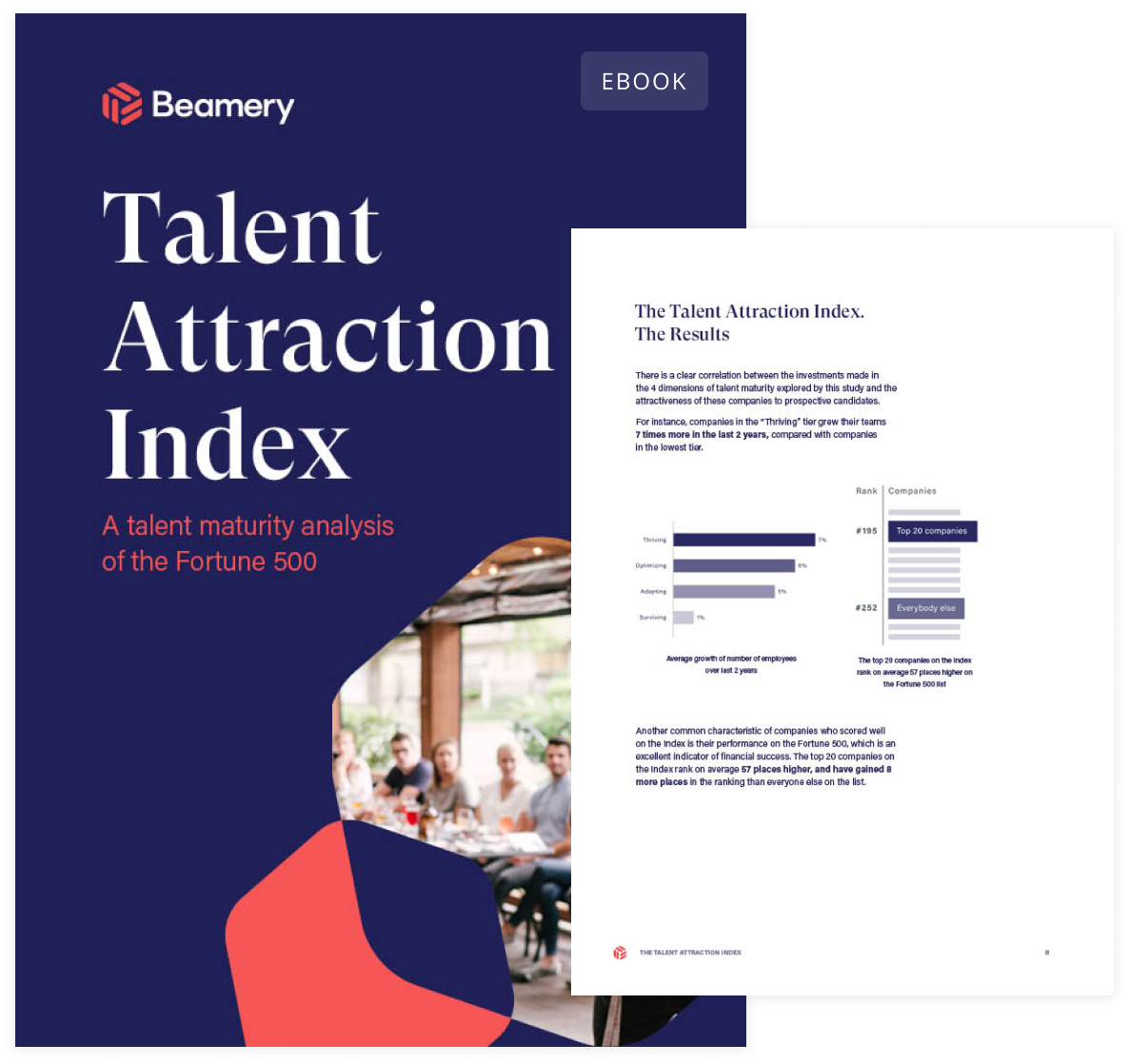 The Talent Attraction Index: A Talent Maturity Analysis of the Fortune 500