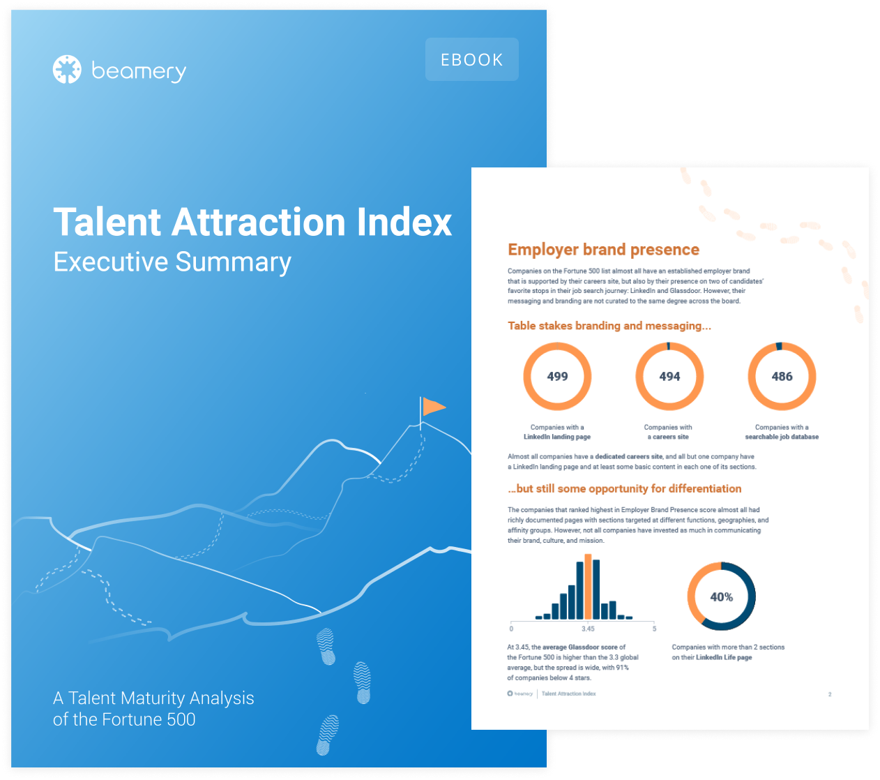 Talent Attraction Index Executive Summary image