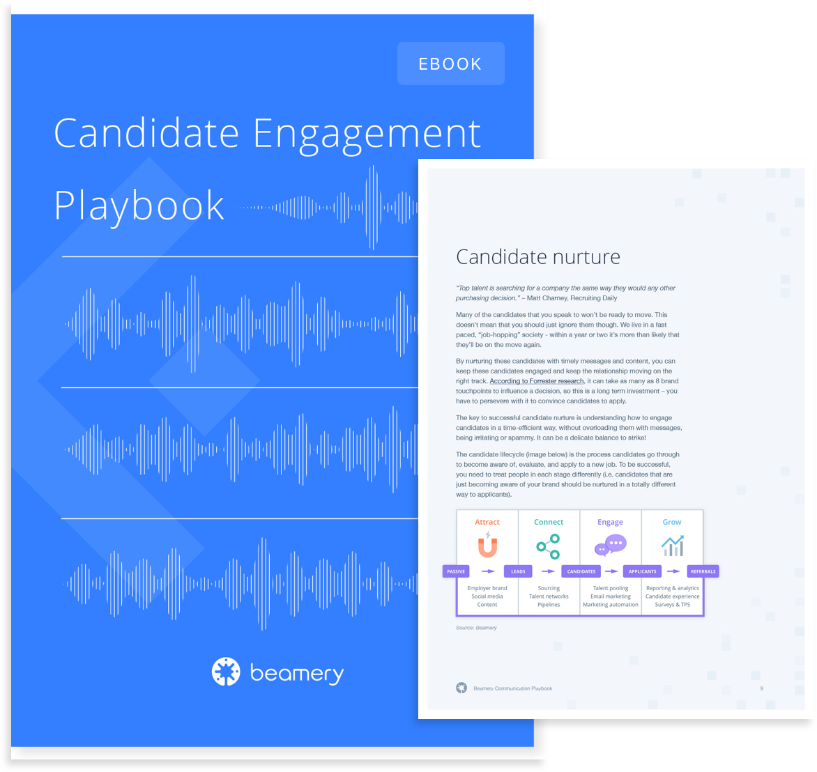 The Candidate Engagement Playbook