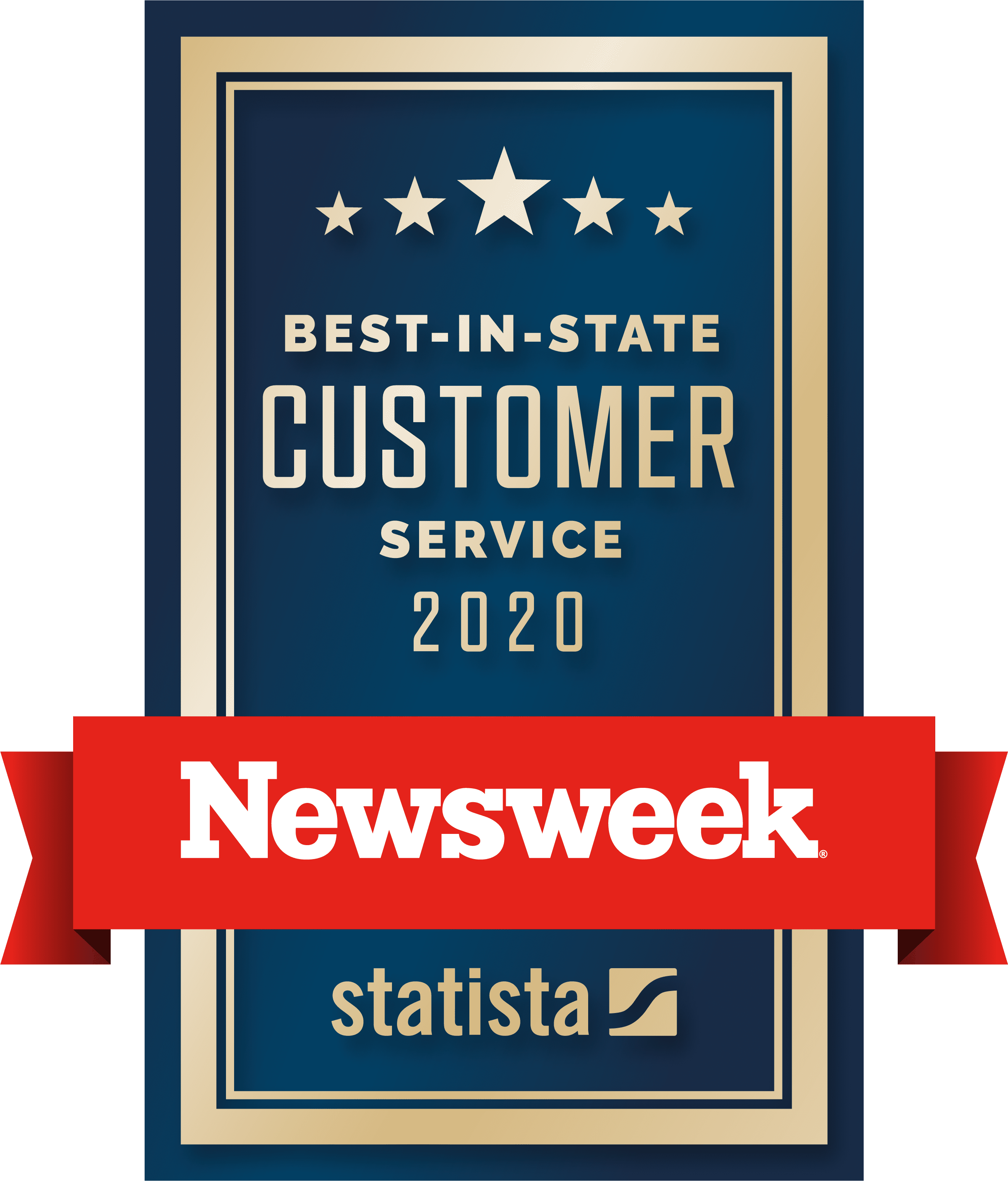 Newsweek Best-In-State 2020