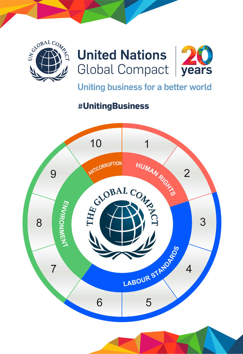 Waterworks is proud to support The Ten Principles of the United Nations Global Compact