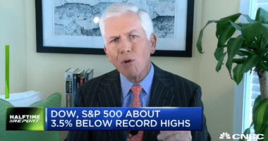 Halftime Report: Markets show investors aren't worried about Biden's proposals: Pro