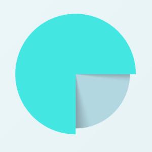 Shared Pie Chart Qtr 2