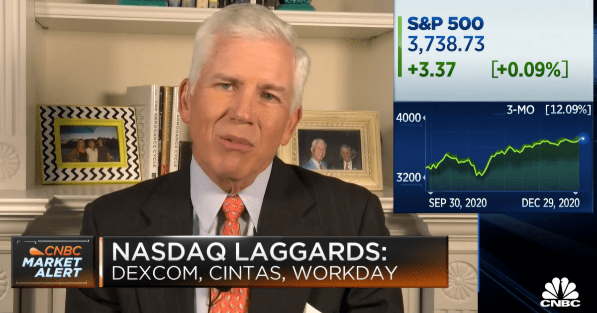 Halftime Report: Stocks remain flat after hitting fresh record highs