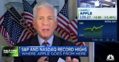 Halftime Report: Why this investor believes in Apple for the long-term