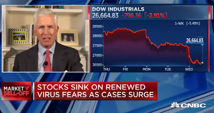 Power Lunch: Look to industrials, financials as they've been more attractive: Michael Farr