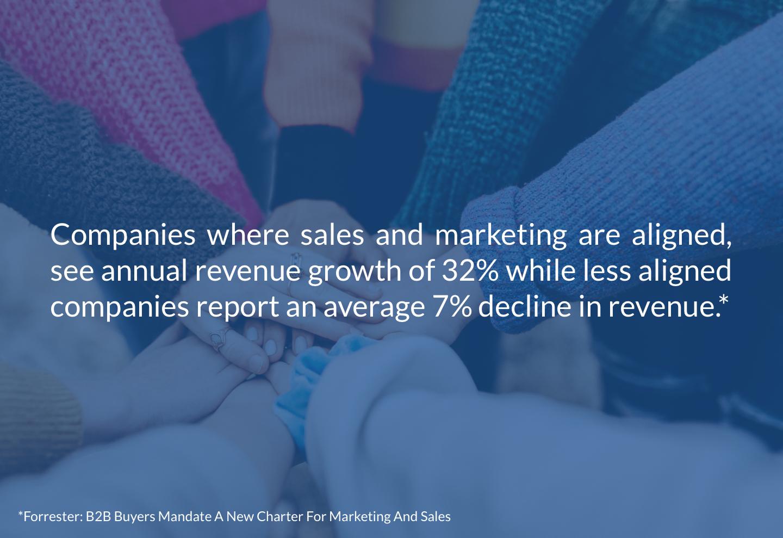 marketing-sales-alignment2