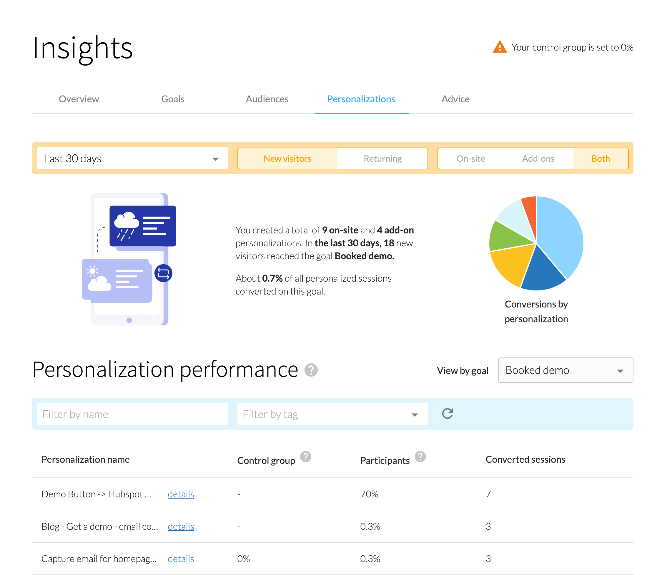 unless-insights-personalizations