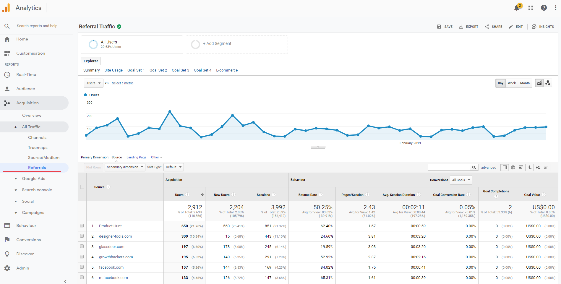 personalization ideas google analytics3