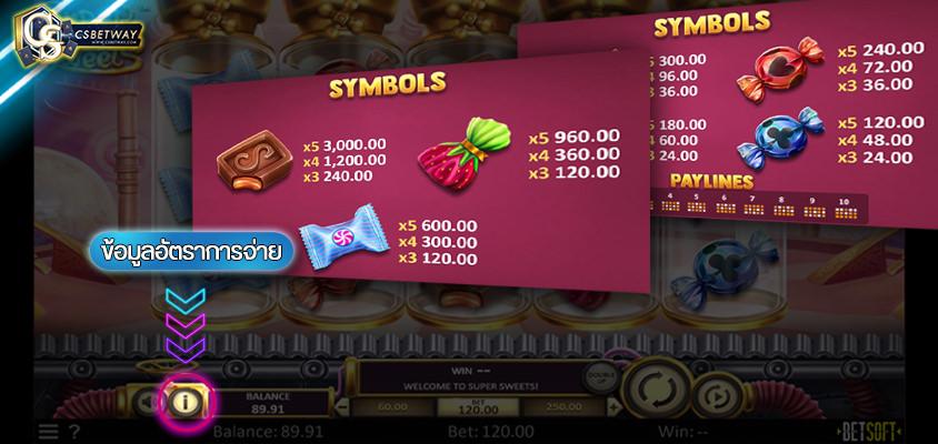 สัญลักษณ์ปุ่ม ข้อมูลอัตราจ่าย ในเกมสล็อต