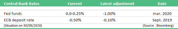 market-news-september-2020-img3