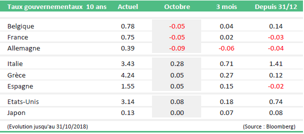 monthly market news novembre tabel2