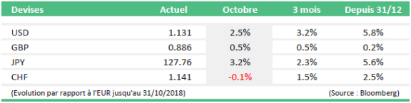 monthly market news novembre tabel4