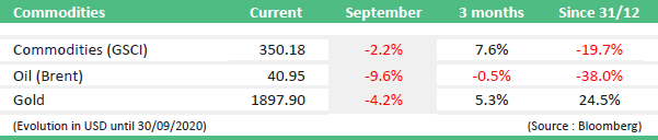 market-news-september-2020-img5