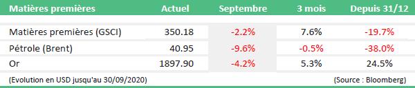 market-news-september-2020-img5