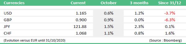 market-news-oktober-2020-img4