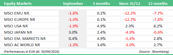 market-news-september-2020-img1
