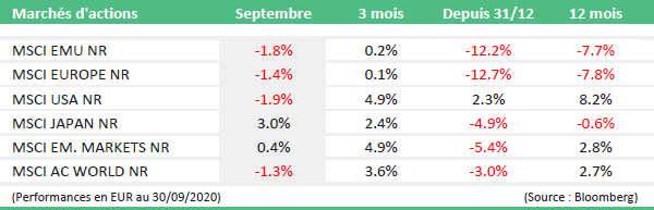 market-news-september-2020-img1