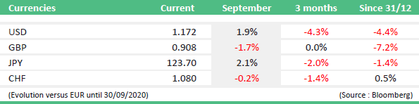 market-news-september-2020-img4